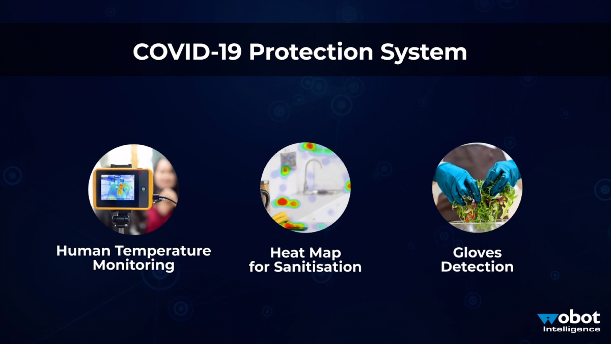 Screen image showing different parts of Covid-19 Protection system