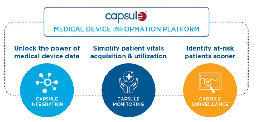 graphic image of medical device platform components