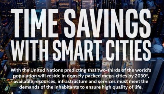 Time savings with smart cities