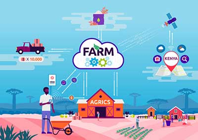 Illustration of how FARM platform connects farmers and agriculture ecosystem