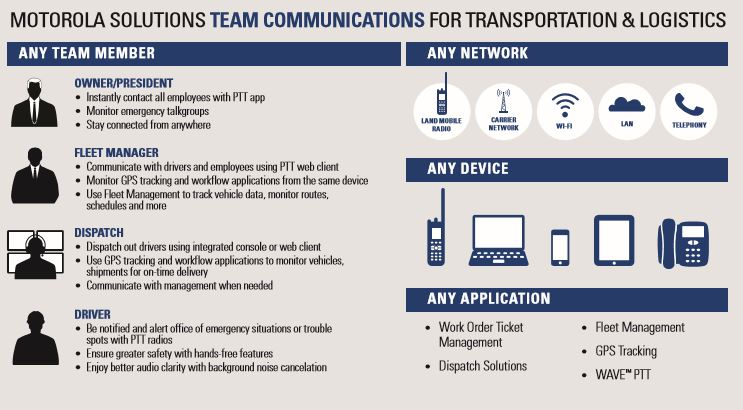 Wireless CE infographic IoT communications