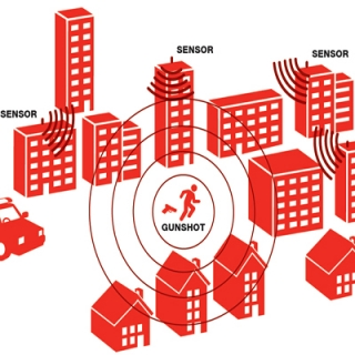ShotSpotter IoT sensor transportation
